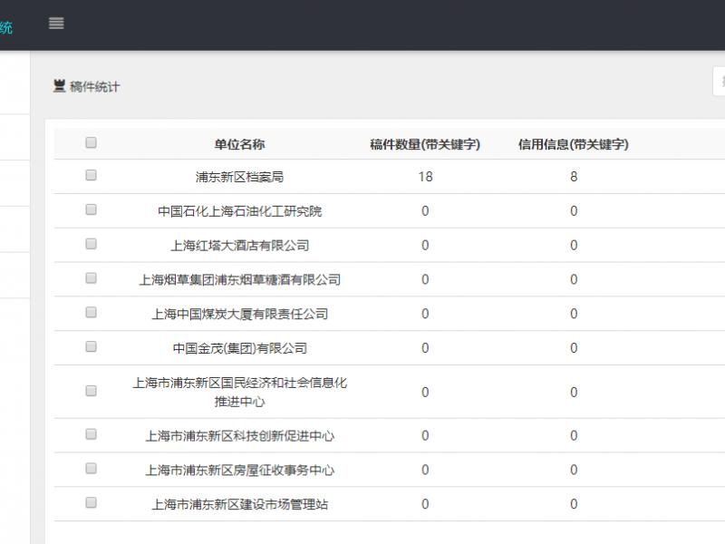 【.net开发】C#网站开发,软件开发>>网站建设>>电商网站