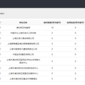 C#网站开发