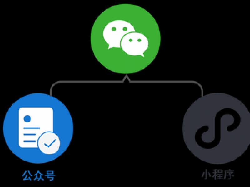 【小程序、市场推广营销】网站建设开发微信小程序开发制作,软件开发>>网站建设>>网站开发