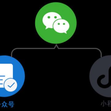 网站建设开发微信小程序开发制作【小程序、市场推广营销|线上服务】