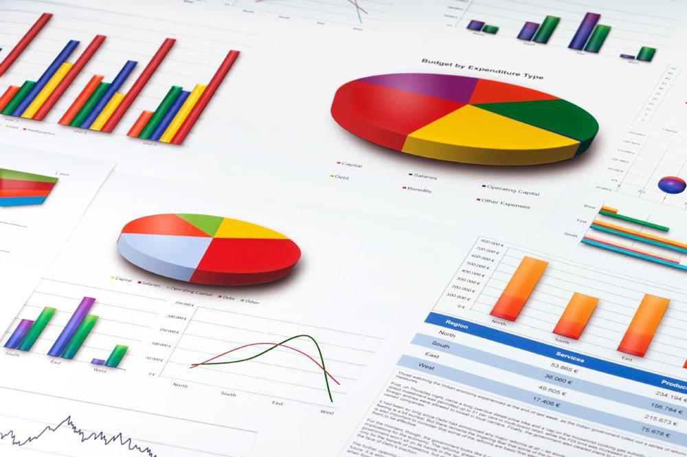 如何对客户进行分析与归类?