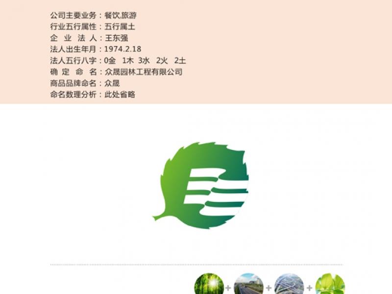 【朋晟起名馆】公司起名    品牌命名   店铺命名  ,个性服务>>起名取名>>公司起名