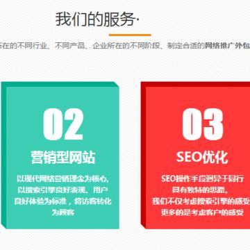 SEM全网整合营销包年推广,点击不扣费