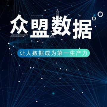 DSP多媒体平台精装投放【线上服务】