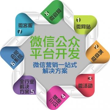按需定制 微信公众号 小程序 app【诚宇定制|线上服务】