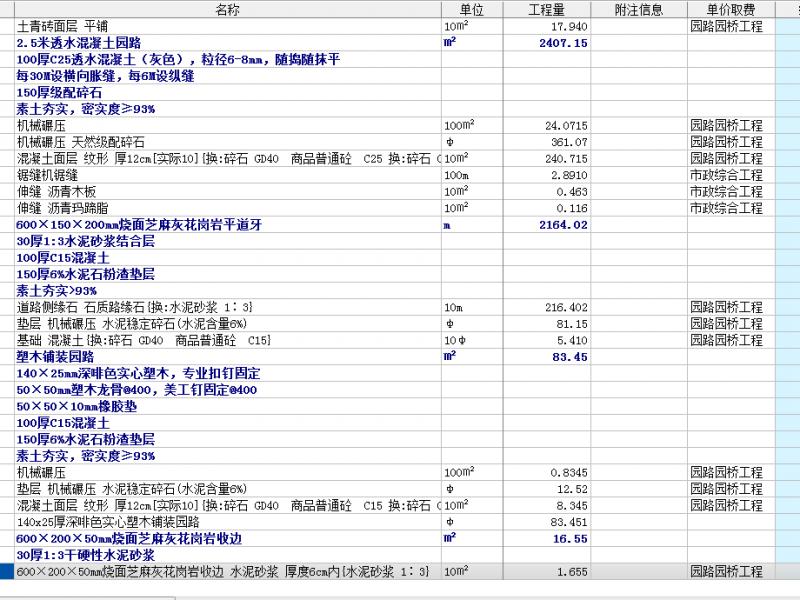 【工程造价工作室】承接土建、市政、园林各类预结算、造价咨询,家居服务>>装修服务>>装修预算