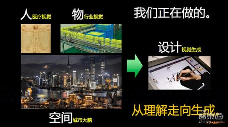 【伊人浅笑最倾城】走访阿里达摩院:用机器视觉做广告设计 用机器翻译推动国际电商