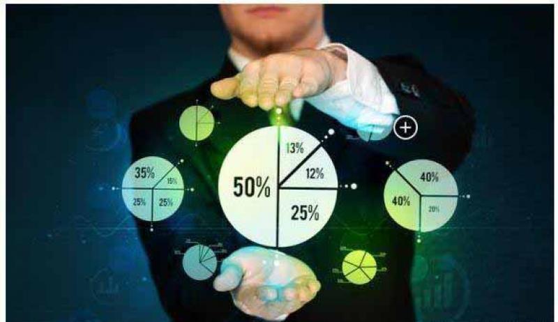【虞州一書泩】解析二类电商信息流推广:展现量、点击率、转化率、ROI