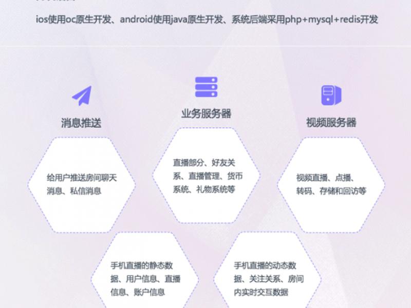 【经度科技软件开发设计】直播app开发制作app平台源码搭建外包原生定制定做系统,软件开发>>App应用>>应用软件开发