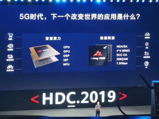华为开发者大会2019首日全汇总:不只有鸿蒙