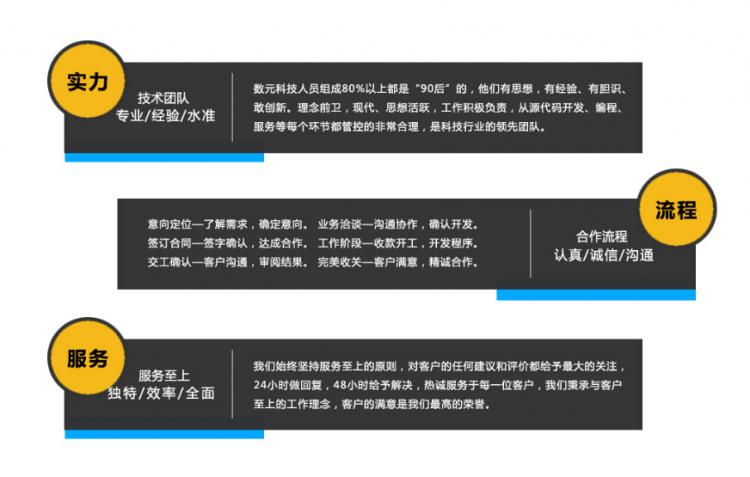 【内蒙古数元网络有限公司】微信公众号开发 --个性化服务_软件开发>>微信行业>>公众号