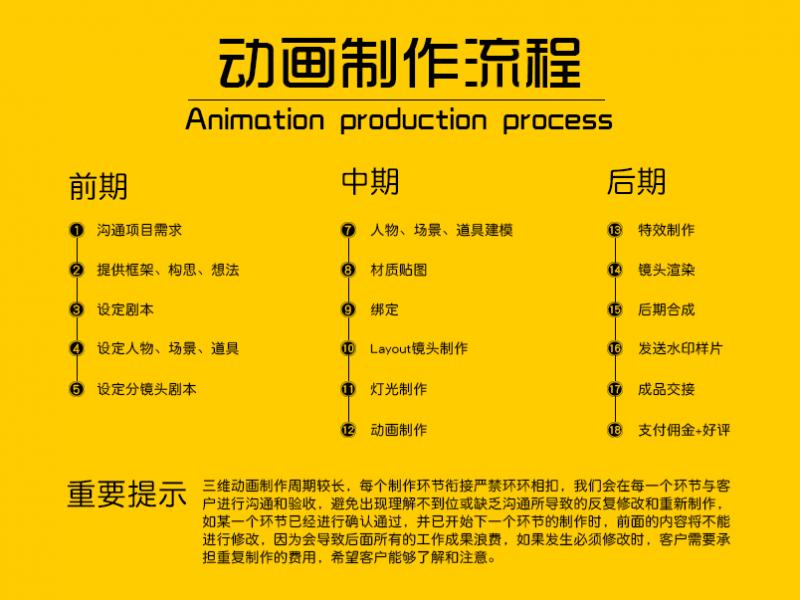 【倾城动画】视频剪辑处理制作调色包装MG动画,技能专长>>影视制作>>视频剪辑