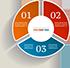 服务交易_直接购买、招标模式、雇佣模式