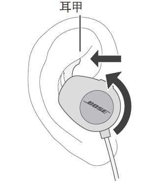 BoseSoundSport耳机怎么佩戴_软件开发_IT综合服务