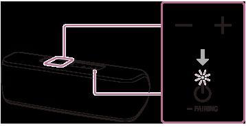 索尼SRS_XB41播放便携式设备上的音乐的教程步骤_咨询顾问_互联网+-蚂蚜网(兼职|接单|私活|外包)