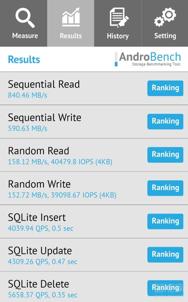 荣耀x10ufs是多少_软件开发_企业管理软件-蚂蚜网(兼职|接单|私活|外包)