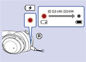 索尼WH_1000XM3耳机怎么充电_软件开发_IT综合服务