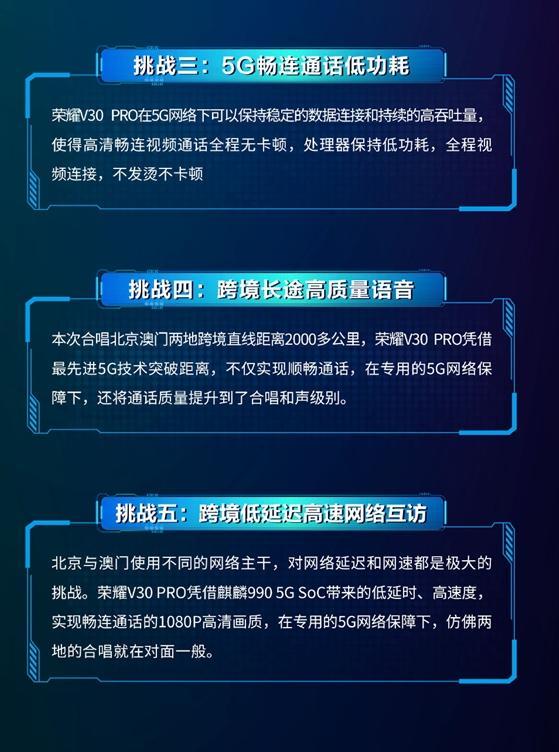不愧是首款5GSOC!麒麟990旗舰5连胜_销售运营_搜索引擎优化