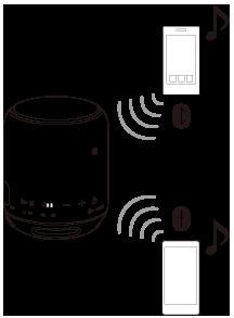 索尼SRS_XB10怎么切换同时连接的蓝牙设备_设计服务_文案/PPT设计-蚂蚜网(兼职|接单|私活|外包)
