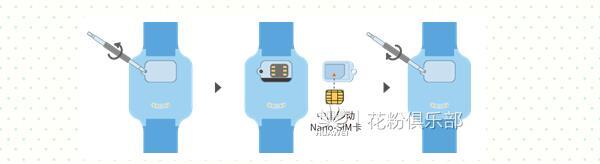 华为儿童智能手表怎么安装sim卡_软件开发_IT综合服务