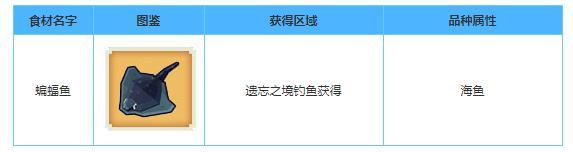 奶块蝙蝠鱼怎么得水生动物蝙蝠鱼获得方法_软件开发_IT综合服务