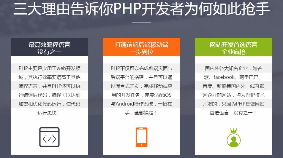 【龙腾设计网络有限公司】PHP就业班/4个月全日制教学_教育培训 >> IT培训 >> 网站建设